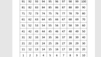 tal algebra og funktioner